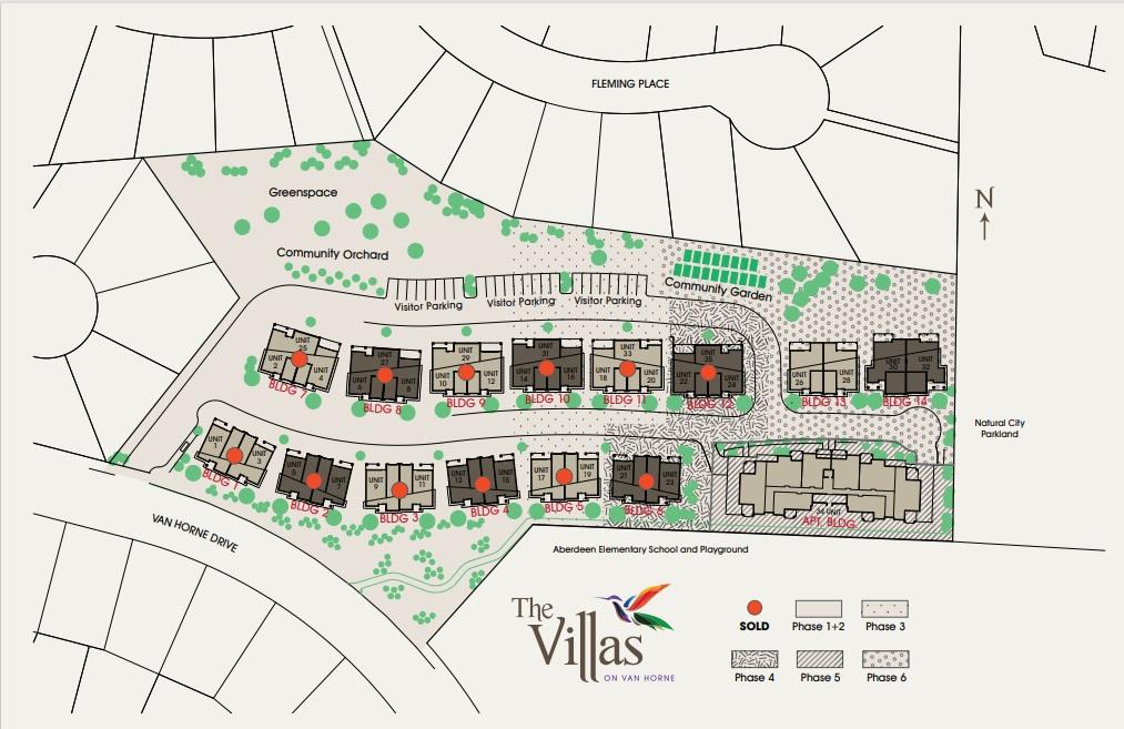 The Villas Kamloops phase project Craftsman